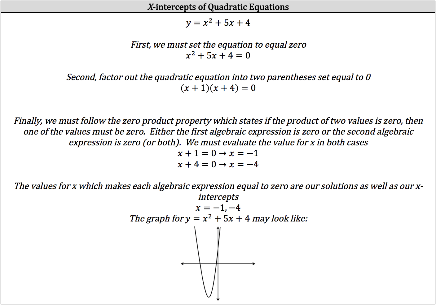Quadratic Equation X Intercept
