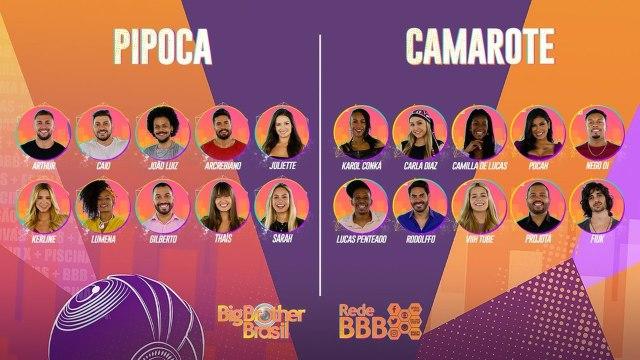Vote na Enquete BBB21 no participante mais chato da edição