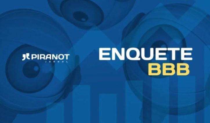 Imagem de destaque para enquetes do PIRANOT no Big Brother Brasil