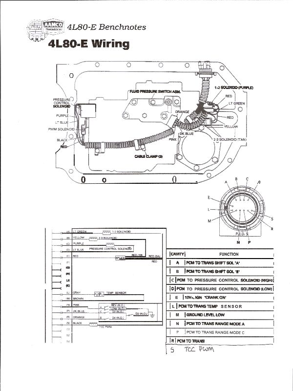 4l60e wiring diagram 4l60e image wiring diagram 4l60e electrical diagram 4l60e auto wiring diagram schematic on 4l60e wiring diagram
