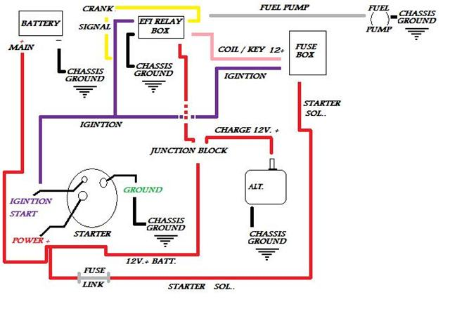 s10 v8 swap wiring diagram  2000 cougar fuse box diagram