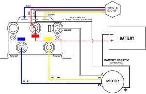 superwinch epi90 wiring  Pirate4x4Com : 4x4 and OffRoad Forum