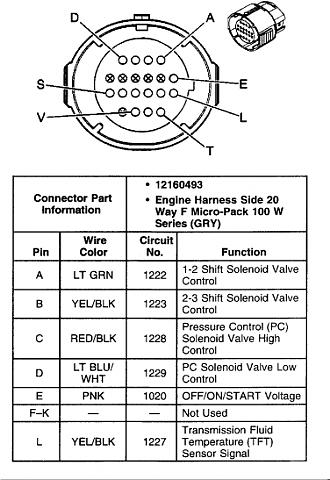 wiring diagram for 4l60e transmission 1999 jeep cherokee