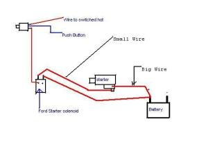 How to wire up a push button starter in 22RE?  Pirate4x4