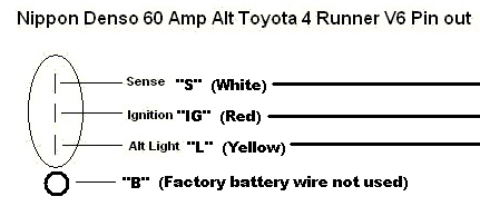 toyota celica wiring diagram 2000 the wiring 1990 celica wiring diagram image about