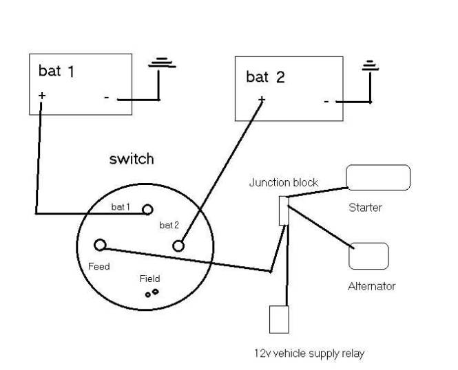 boat dual battery switch wiring diagram wiring diagram dual battery switch wiring diagram diagrams