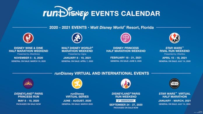 August 4 2020 Events.Upcoming Rundisney Calendar Released With Dates For 2020