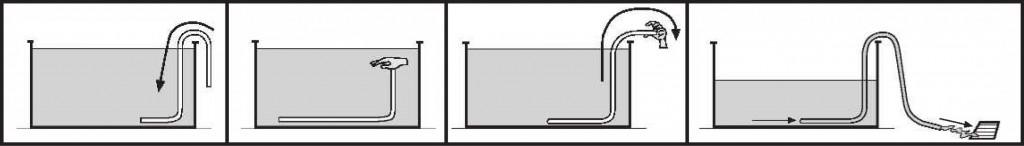 Cómo vaciar una piscina con una manguera con el principio de los vasos comunicantes