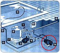 Surpresseur BoostRite spécial robot piscine hydraulique à