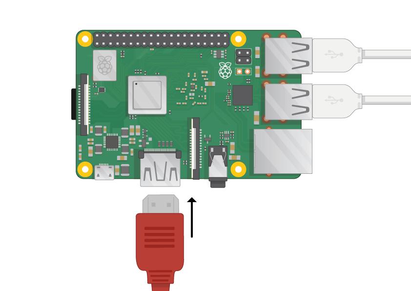 Pre 4 Raspberry Pi HDMI
