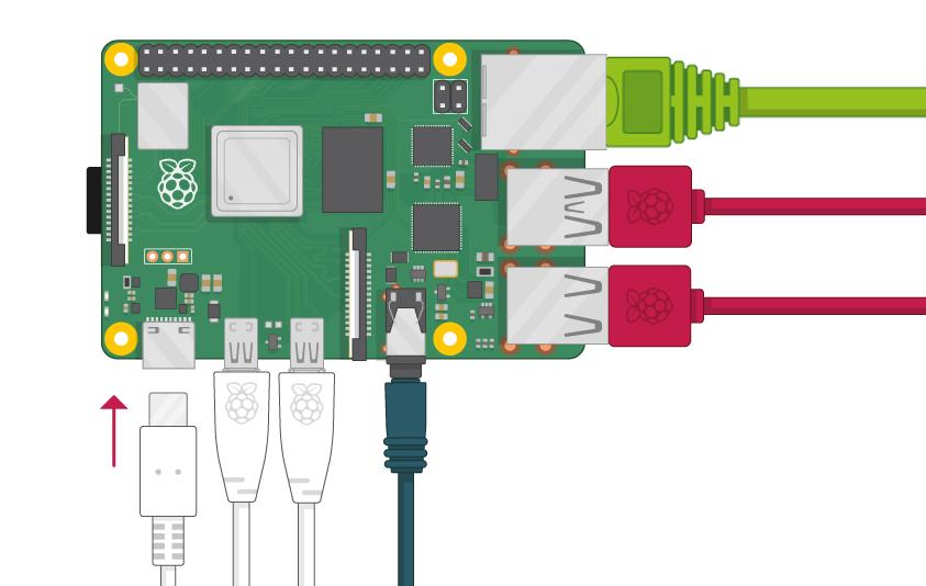 Raspberry Pi Power