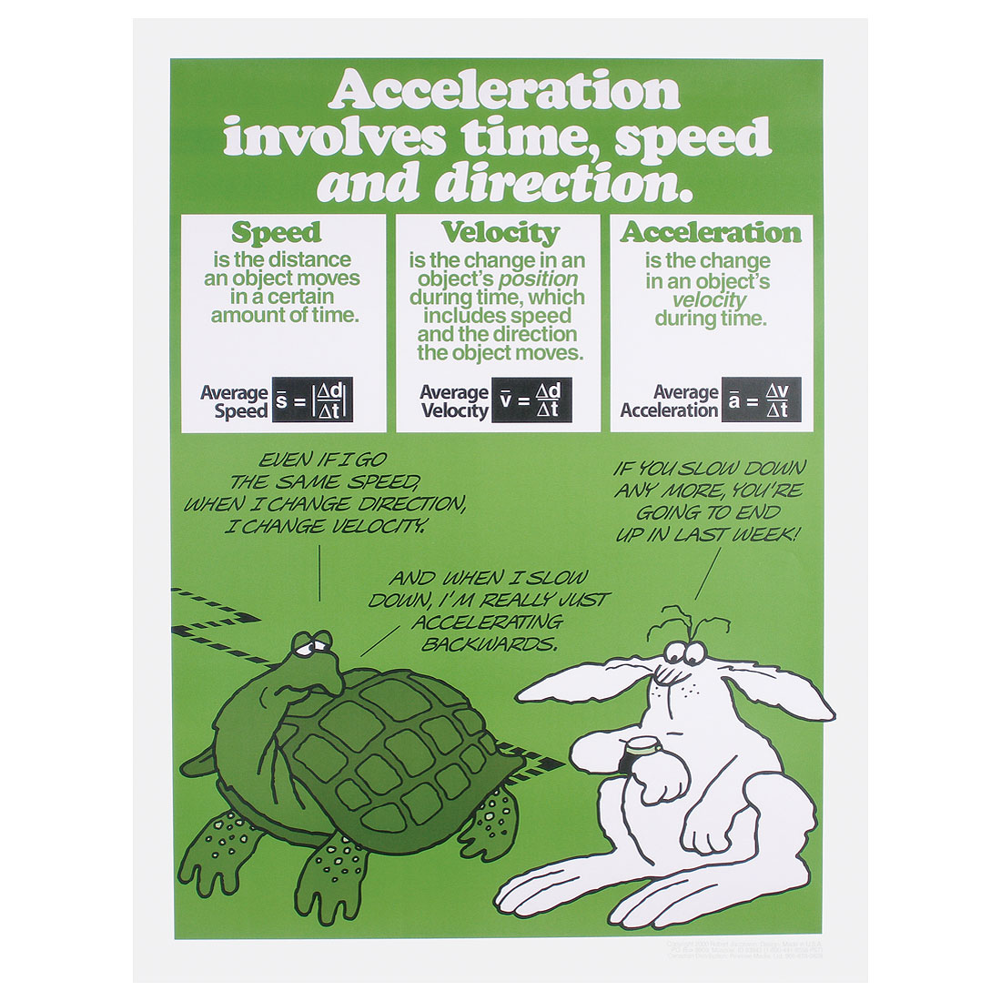 Speed Velocity And Accelertion