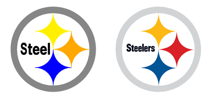 facts about pittsburgh