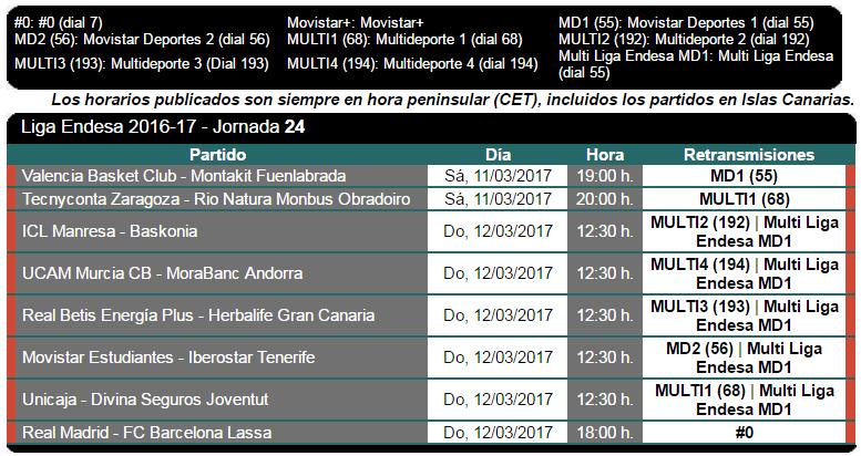 telegramas jornada 24 2016-17