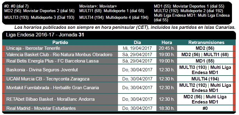 jornada 31 2016-17