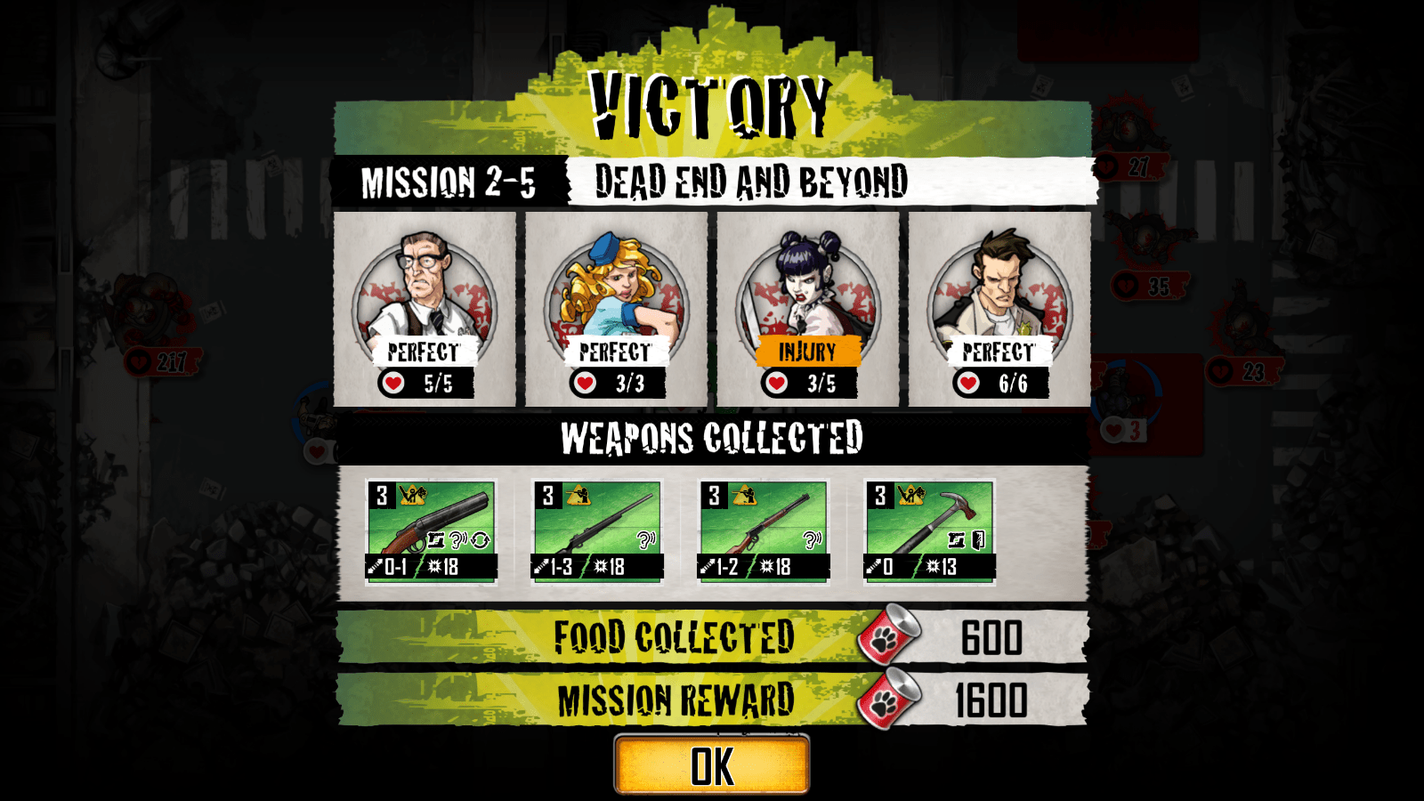 zombicide - victory
