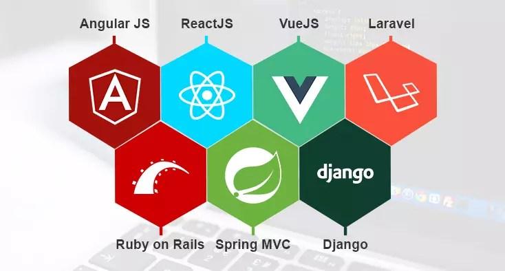 Best Web Development Frameworks Comparison - PixelCrayons