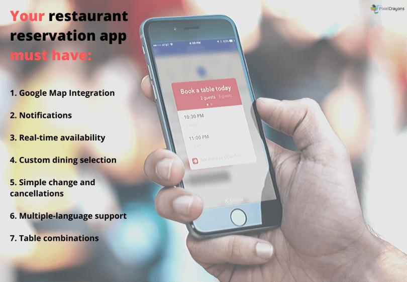 Restaurant reservation app (2)