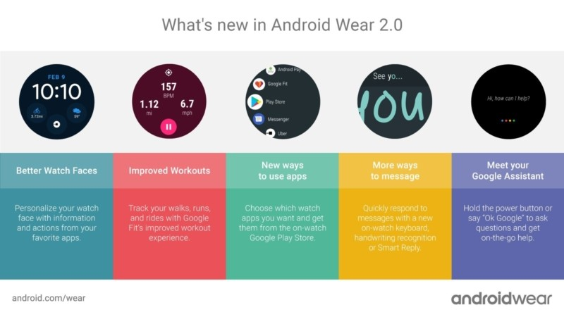 Google officially announces Android Wear 2.0