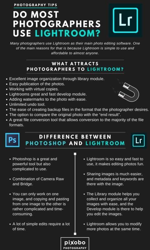 Do Most Photographers Use Lightroom_1