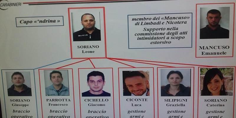 'Ndrangheta: clan Soriano, gli arrestati non rispondono al gip del Tribunale di Vibo