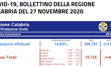 COVID-19, BOLLETTINO DELLA REGIONE CALABRIA DEL 27/11/2020