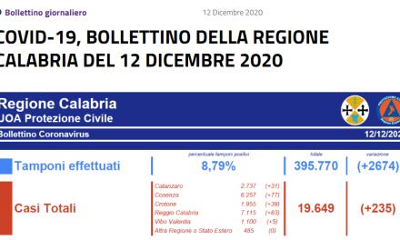 COVID-19, BOLLETTINO DELLA REGIONE CALABRIA DEL 12 DICEMBRE 2020