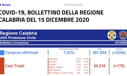 COVID-19, BOLLETTINO DELLA REGIONE CALABRIA DEL 15 DICEMBRE 2020