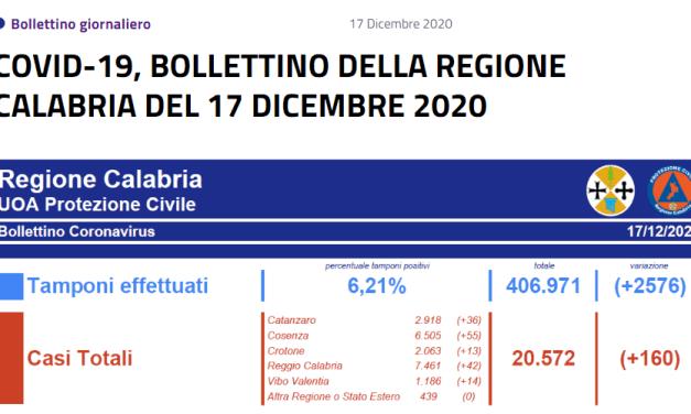 COVID-19, BOLLETTINO DELLA REGIONE CALABRIA DEL 17 DICEMBRE 2020