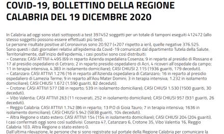 COVID-19, BOLLETTINO DELLA REGIONE CALABRIA DEL 19 DICEMBRE 2020
