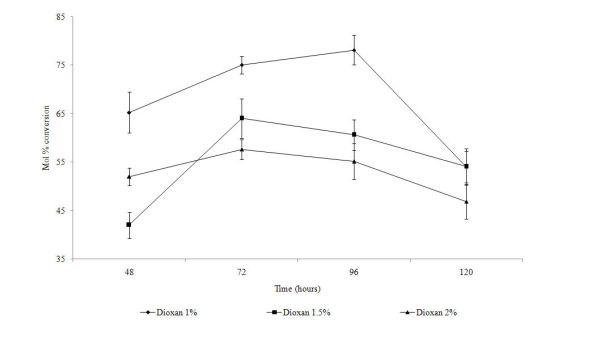 Fig. 3. Awadhiya et al.