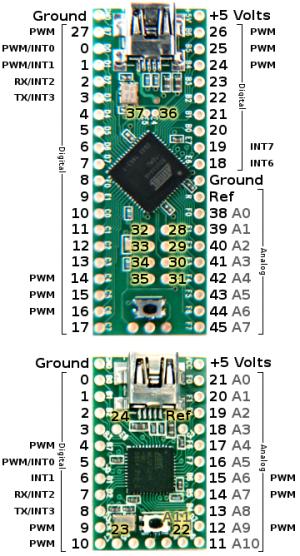 Teensyduino  Addon for Arduino IDE to use Teensy USB development board