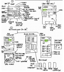 Prudential AVC template - Page flow sketches (redesign 1)