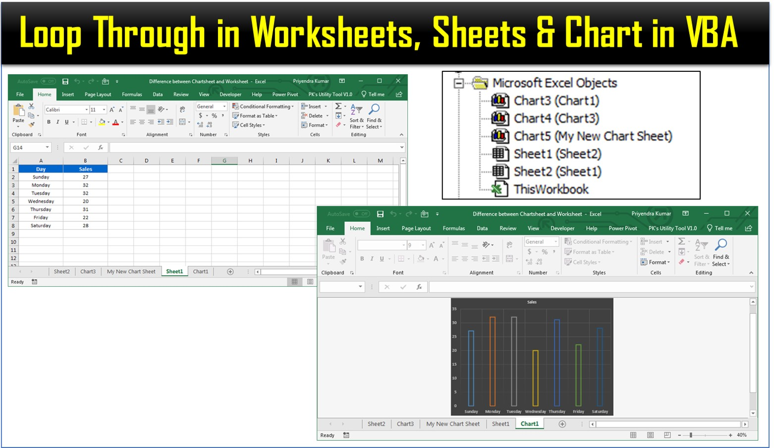Loop Through In Worksheets Sheets Amp Chart In Vba