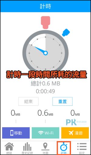 上網流量監控App4