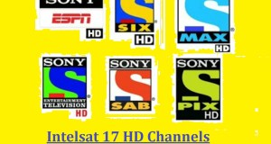 Intelsat 17 HD Channels