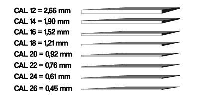 calibres de placas grabadas
