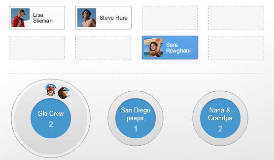 Google Plus : les Circles