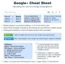 Google Plus : un Cheat Sheet pour le reseau social de Google