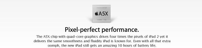 Ipad 3, au programme : Ecran Rétina, GPU Quadcore et 4G