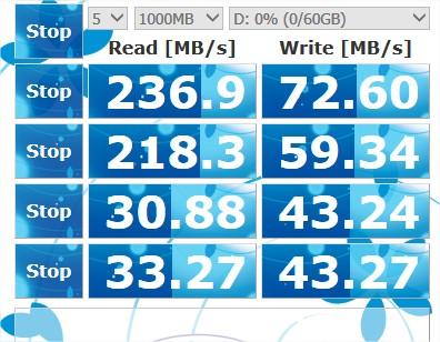 Test de vitesse en eSata avec un SSD