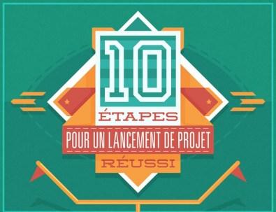 Infographie - 10 étapes pour un lancement de projet efficace: une liste de contrôle pour chefs de projet