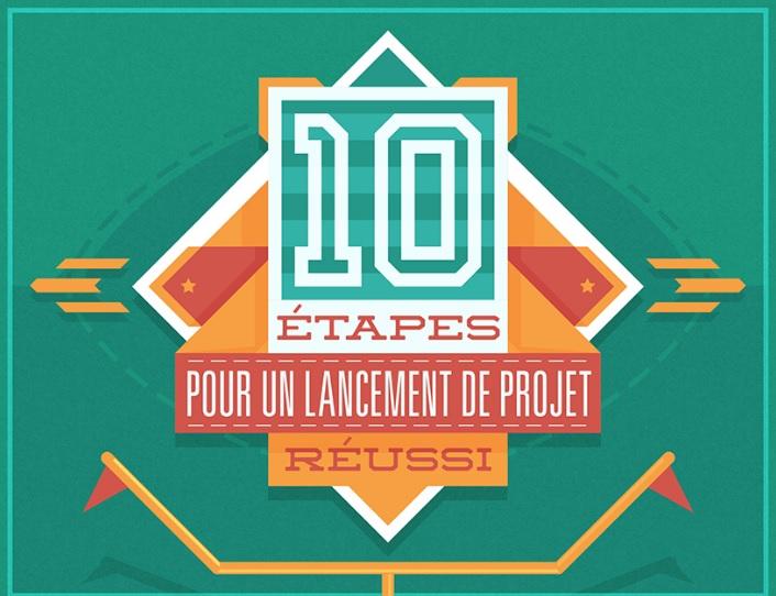Infographie – 10 étapes pour un lancement de projet efficace: une liste de contrôle pour chefs de projet