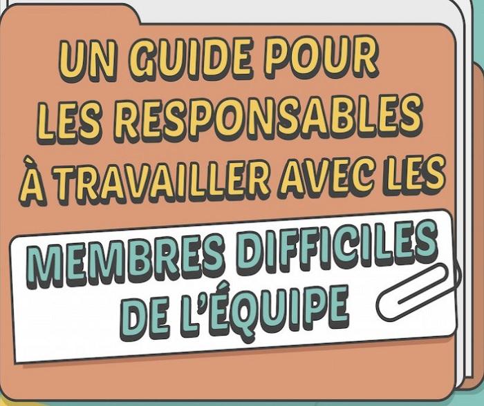 Infographie – Un guide pour gérer les membres difficiles de l'équipe
