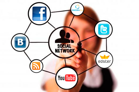 Redes Sociales, placeOK, Social Networking