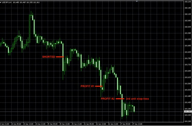 USDJPY first trade Jun25