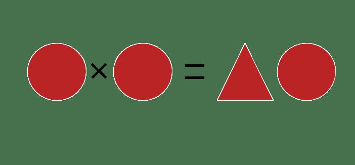 Welche Zahl symbolisiert der Kreis?