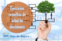 Ejercicios resueltos de árbol de decisiones