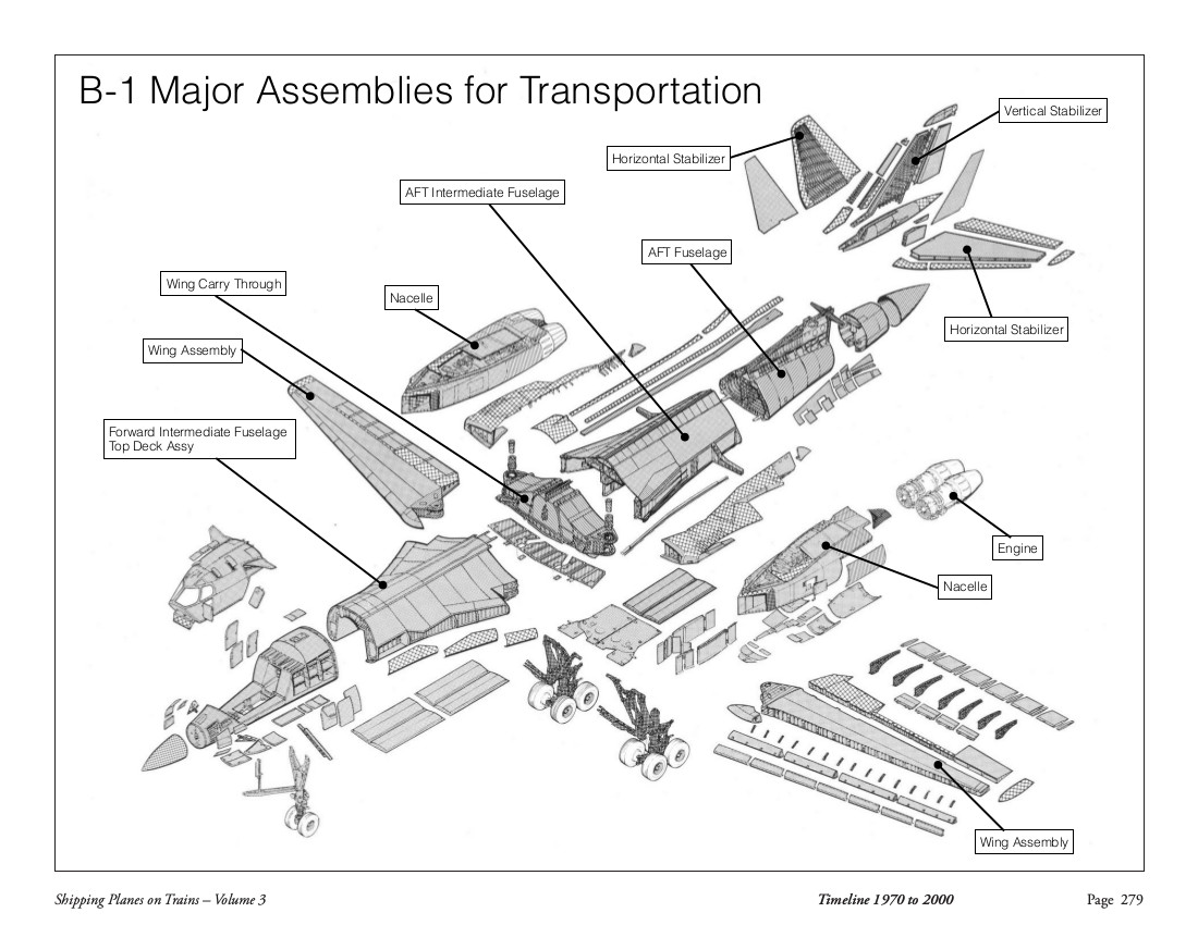 Shipping Planes On Trains