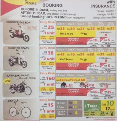 Ceník motorek - při zapůjčení na 10 dní stojí motorka 35 ringitů na den (210 Kč)